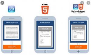 Applicatiion Mobile