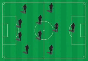 Classification au football